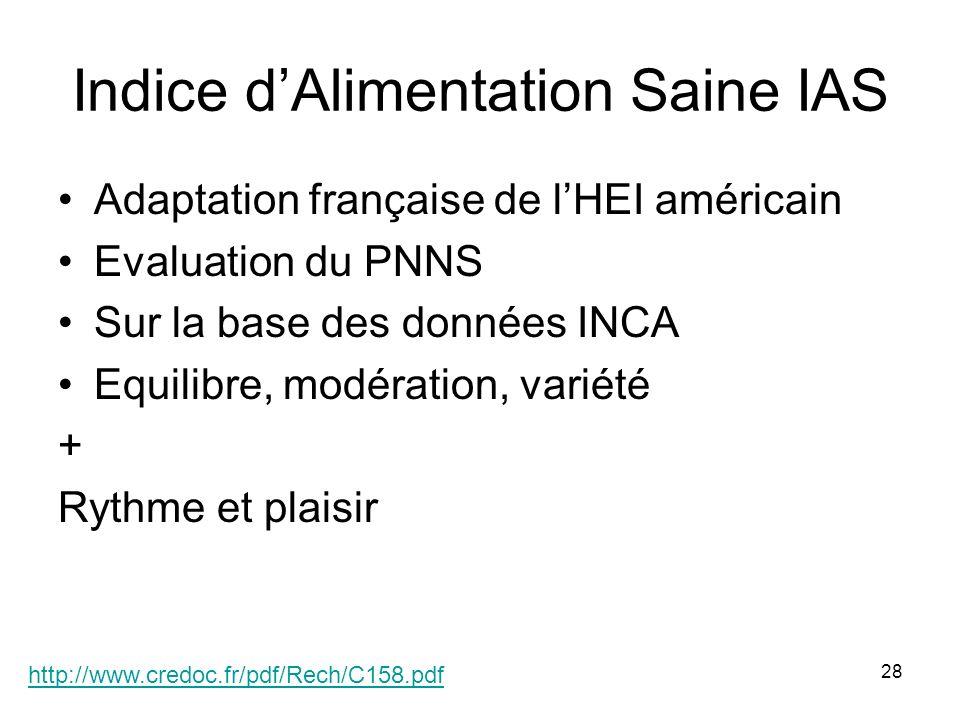 28 Indice dAlimentation Saine IAS Adaptation française de lHEI américain Evaluation du PNNS Sur la base des données INCA Equilibre, modération, variét