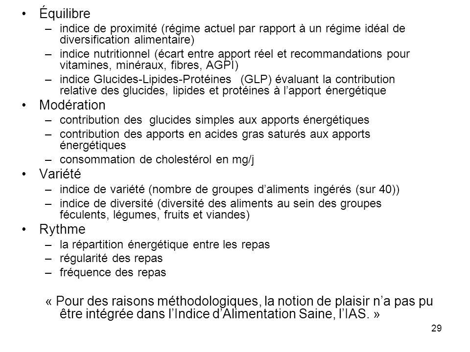 29 Équilibre –indice de proximité (régime actuel par rapport à un régime idéal de diversification alimentaire) –indice nutritionnel (écart entre appor