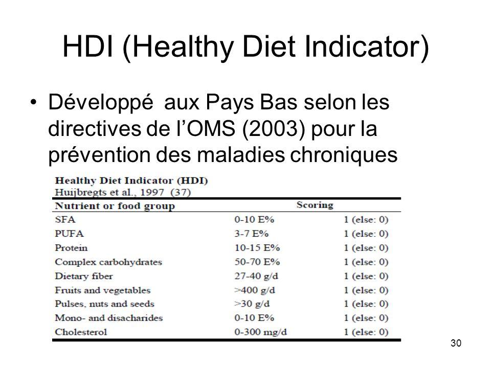 30 HDI (Healthy Diet Indicator) Développé aux Pays Bas selon les directives de lOMS (2003) pour la prévention des maladies chroniques