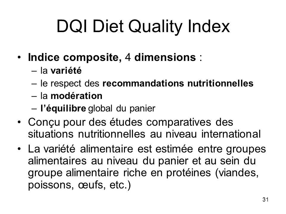 31 Indice composite, 4 dimensions : –la variété –le respect des recommandations nutritionnelles –la modération –léquilibre global du panier Conçu pour