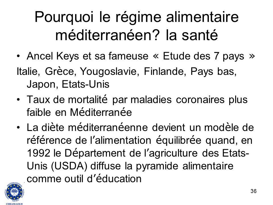 36 Pourquoi le régime alimentaire méditerranéen? la santé Ancel Keys et sa fameuse « Etude des 7 pays » Italie, Gr è ce, Yougoslavie, Finlande, Pays b