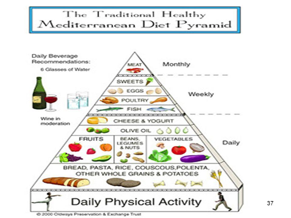 37 Diete mediterranée