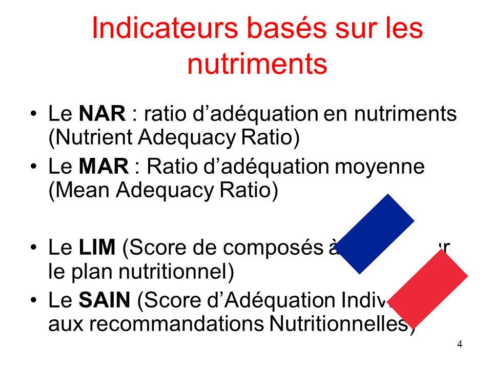 5 Le ratio dadéquation en nutriments ( Nutrient Adequacy Ratio NAR) NUT j : quantité de nutriment j dans 100g daliment ANC j : Apports Nutritionnels Conseillés; la recommandation journalière dapport en nutriment j pour la population générale www.anses.fr/PNR701.htmwww.anses.fr/PNR701.htm www.anses.fr/TableCIQUAL/www.anses.fr/TableCIQUAL/