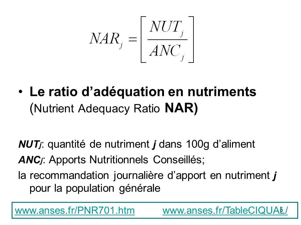 5 Le ratio dadéquation en nutriments ( Nutrient Adequacy Ratio NAR) NUT j : quantité de nutriment j dans 100g daliment ANC j : Apports Nutritionnels C