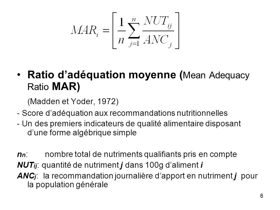 6 Ratio dadéquation moyenne ( Mean Adequacy Ratio MAR) (Madden et Yoder, 1972) - Score dadéquation aux recommandations nutritionnelles - Un des premie