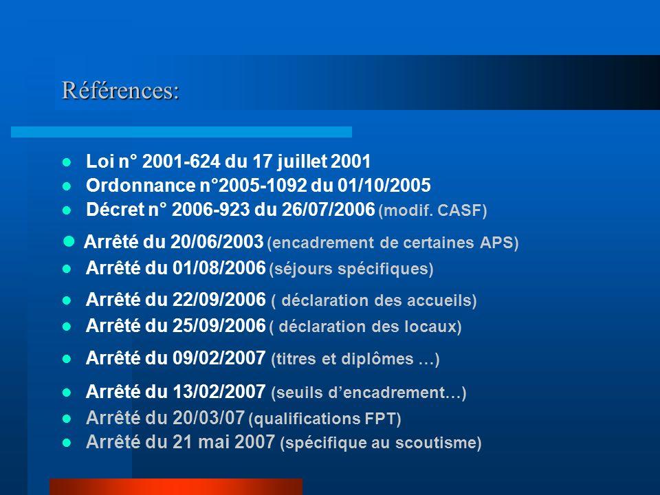 Références: Loi n° 2001-624 du 17 juillet 2001 Ordonnance n°2005-1092 du 01/10/2005 Décret n° 2006-923 du 26/07/2006 (modif.