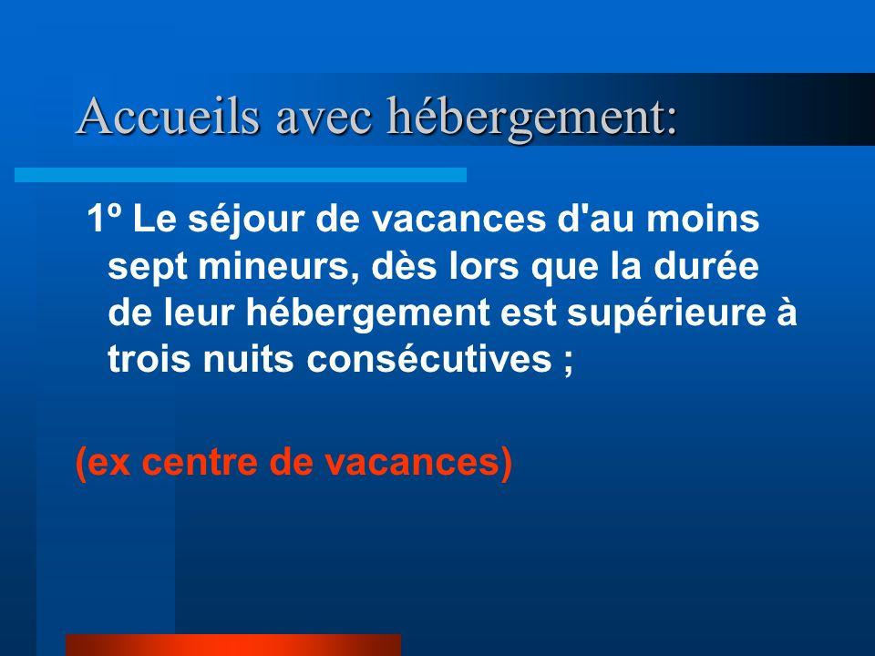 1 ère partie : LES DIFFERENTS TYPES DACCUEILS ACCUEILS AVEC HEBERGEMENT ACCUEILS SANS HEBERGEMENT ACCUEILS DE SCOUTISME