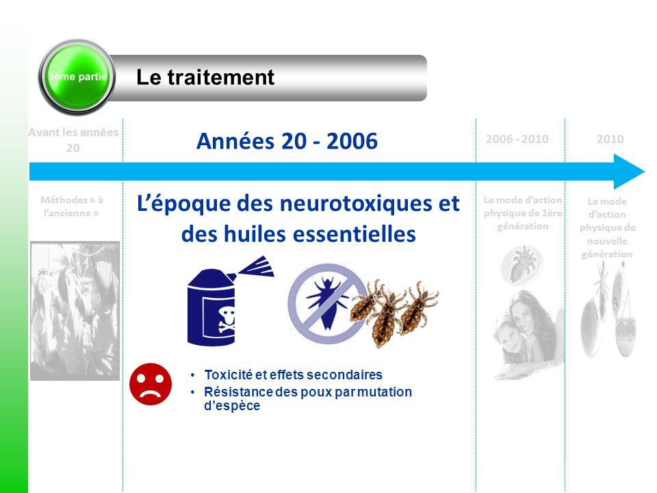 2006 - 20102010 Méthodes « à lancienne » Avant les années 20 Années 20 - 2006 Lépoque des neurotoxiques et des huiles essentielles Le traitement Toxic