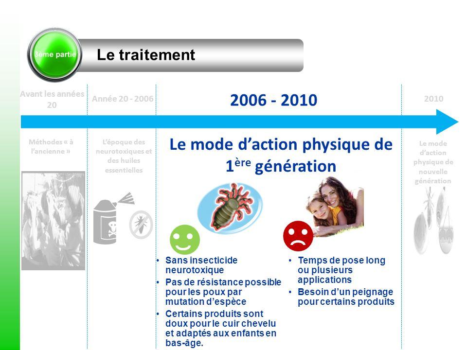 Méthodes « à lancienne » Avant les années 20 Le traitement Année 20 - 2006 Lépoque des neurotoxiques et des huiles essentielles 2006 - 2010 Le mode da