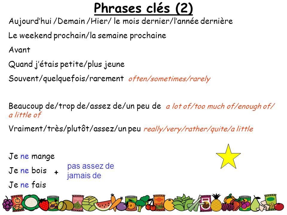 Mon régime alimentaire Objectifs de la leçon: revise basic and complex opinions to talk about your own diet