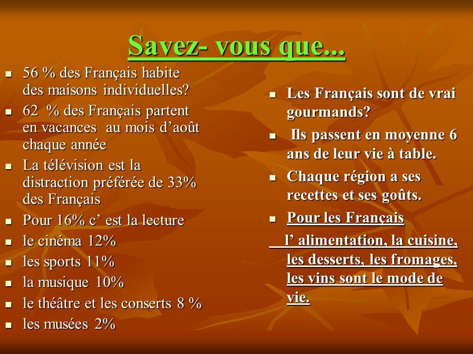 Savez- vous que... 56 % des Français habite des maisons individuelles? 56 % des Français habite des maisons individuelles? 62 % des Français partent e