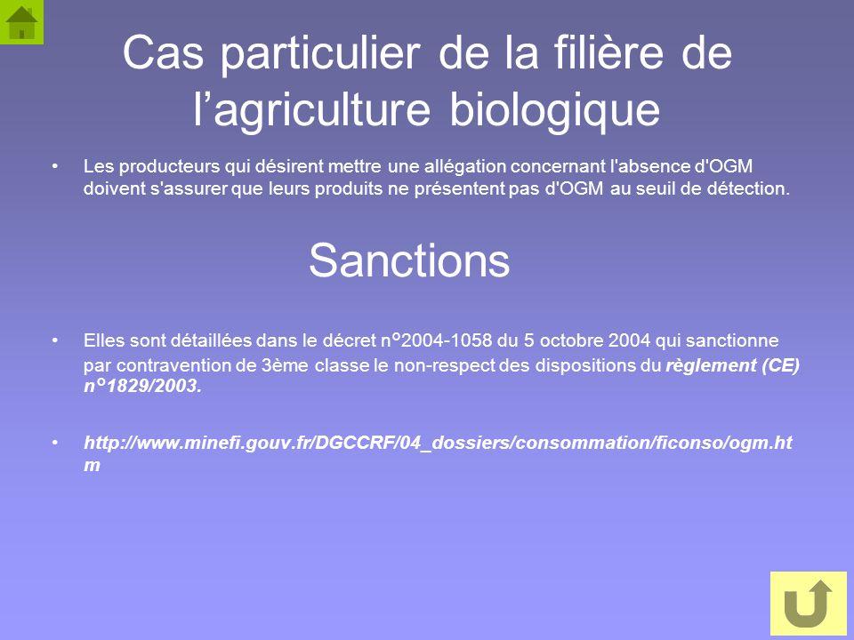 11 Cas particulier de la filière de lagriculture biologique Les producteurs qui désirent mettre une allégation concernant l'absence d'OGM doivent s'as