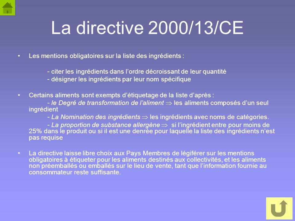 14 La directive 2000/13/CE Les mentions obligatoires sur la liste des ingrédients : - citer les ingrédients dans lordre décroissant de leur quantité -