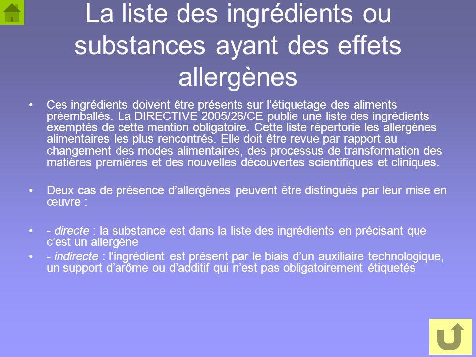 16 La liste des ingrédients ou substances ayant des effets allergènes Ces ingrédients doivent être présents sur létiquetage des aliments préemballés.