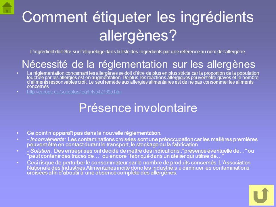 17 Comment étiqueter les ingrédients allergènes? L'ingrédient doit être sur létiquetage dans la liste des ingrédients par une référence au nom de l'al