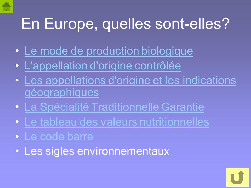 35 En Europe, quelles sont-elles? Le mode de production biologique L'appellation d'origine contrôlée Les appellations d'origine et les indications géo