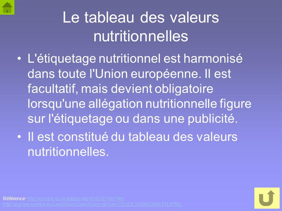 41 Le tableau des valeurs nutritionnelles L'étiquetage nutritionnel est harmonisé dans toute l'Union européenne. Il est facultatif, mais devient oblig