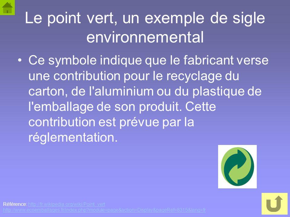 44 Le point vert, un exemple de sigle environnemental Ce symbole indique que le fabricant verse une contribution pour le recyclage du carton, de l'alu