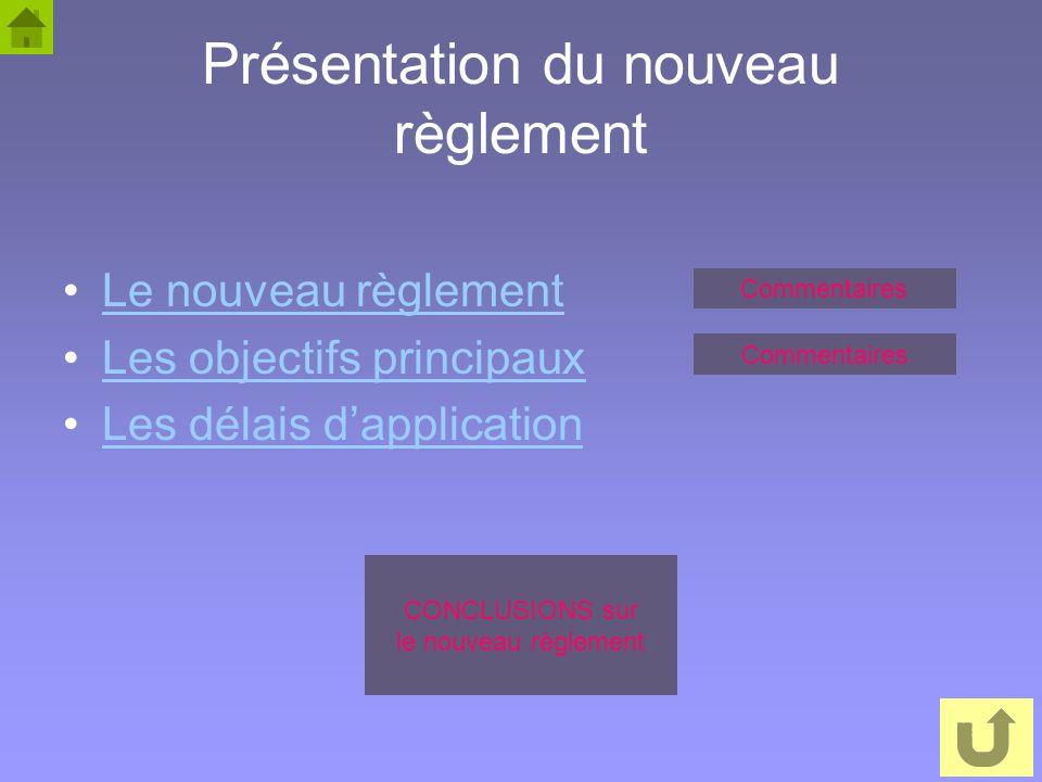 49 Présentation du nouveau règlement Le nouveau règlement Les objectifs principaux Les délais dapplication Commentaires CONCLUSIONS sur le nouveau règ
