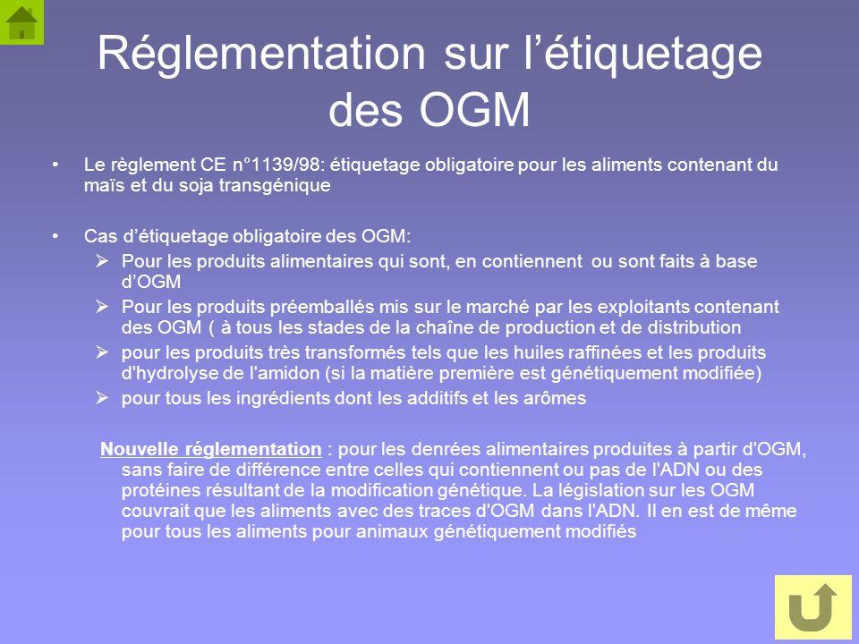 5 Réglementation sur létiquetage des OGM Le règlement CE n°1139/98: étiquetage obligatoire pour les aliments contenant du maïs et du soja transgénique