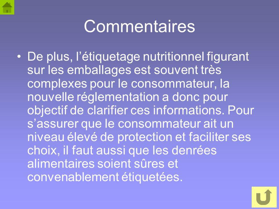 53 Commentaires De plus, létiquetage nutritionnel figurant sur les emballages est souvent très complexes pour le consommateur, la nouvelle réglementat