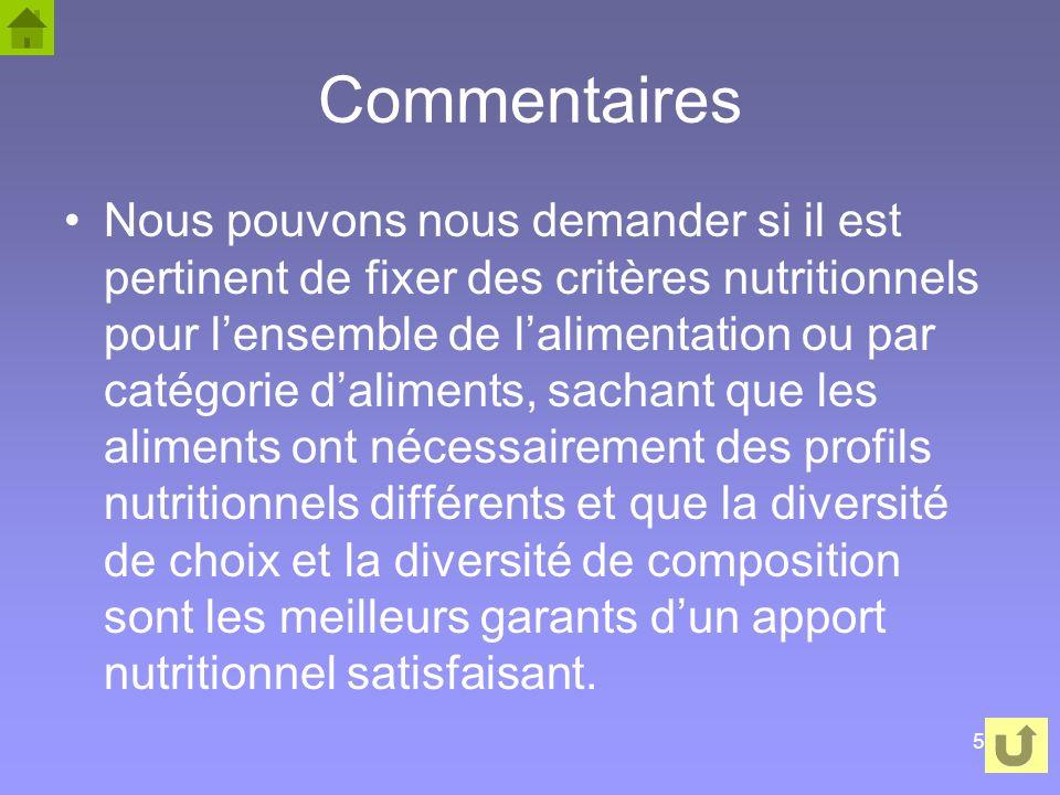 58 Commentaires Nous pouvons nous demander si il est pertinent de fixer des critères nutritionnels pour lensemble de lalimentation ou par catégorie da