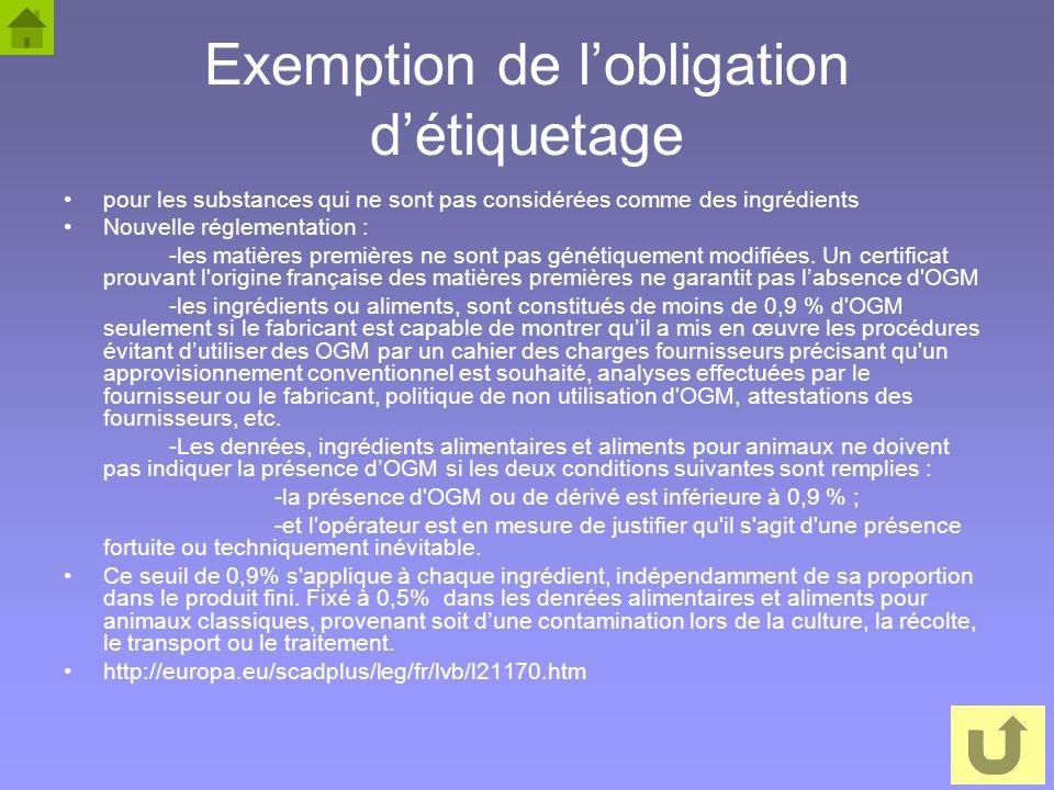 7 Exemption de lobligation détiquetage pour les substances qui ne sont pas considérées comme des ingrédients Nouvelle réglementation : -les matières p