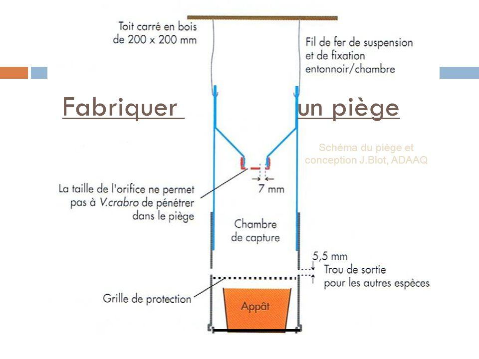 Fabriquer un piège Schéma du piège et conception J.Blot, ADAAQ