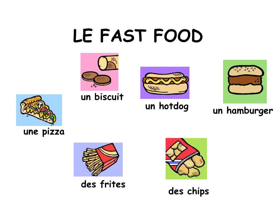 LE FAST FOOD une pizza des frites des chips un hamburger un hotdog un biscuit