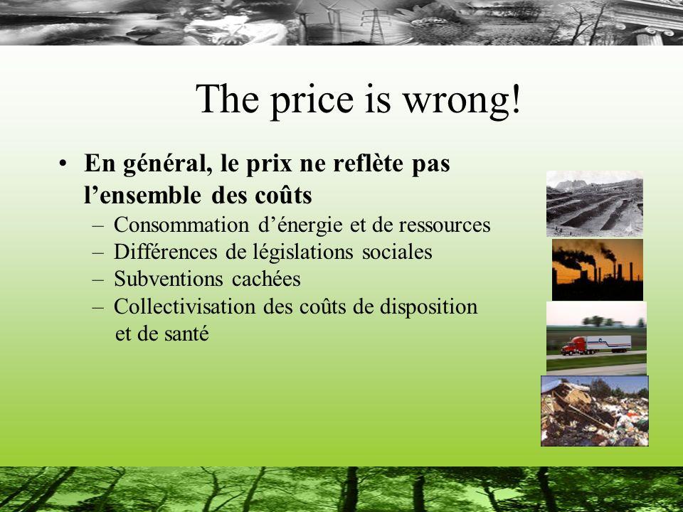 The price is wrong! En général, le prix ne reflète pas lensemble des coûts –Consommation dénergie et de ressources –Différences de législations social