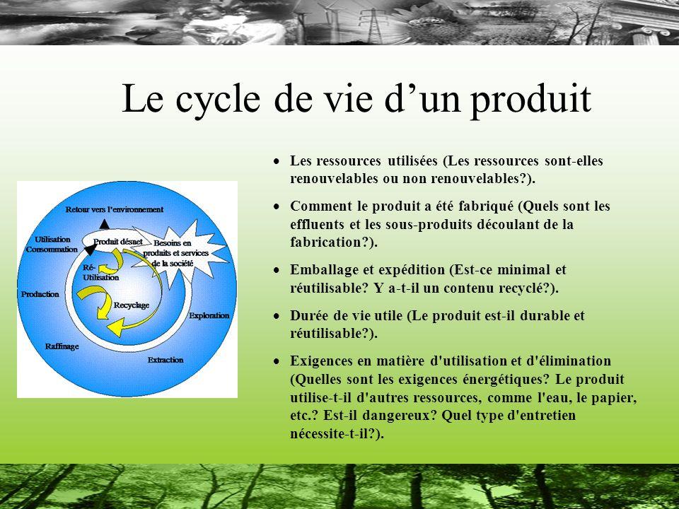 Le cycle de vie dun produit Les ressources utilisées (Les ressources sont-elles renouvelables ou non renouvelables?). Comment le produit a été fabriqu