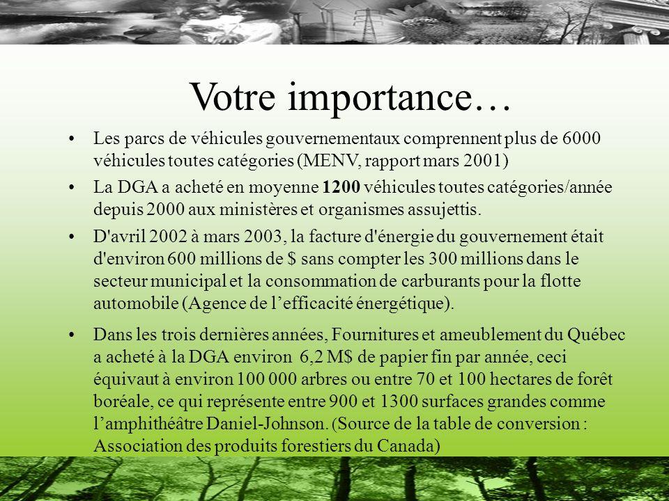 Votre importance… Les parcs de véhicules gouvernementaux comprennent plus de 6000 véhicules toutes catégories (MENV, rapport mars 2001) La DGA a achet