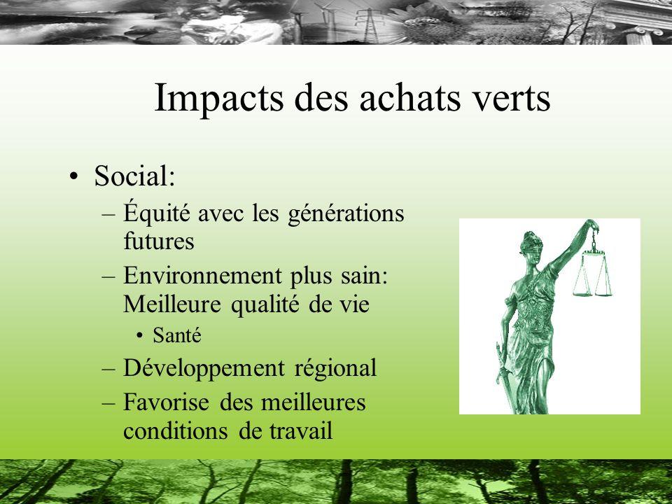 Impacts des achats verts Social: –Équité avec les générations futures –Environnement plus sain: Meilleure qualité de vie Santé –Développement régional