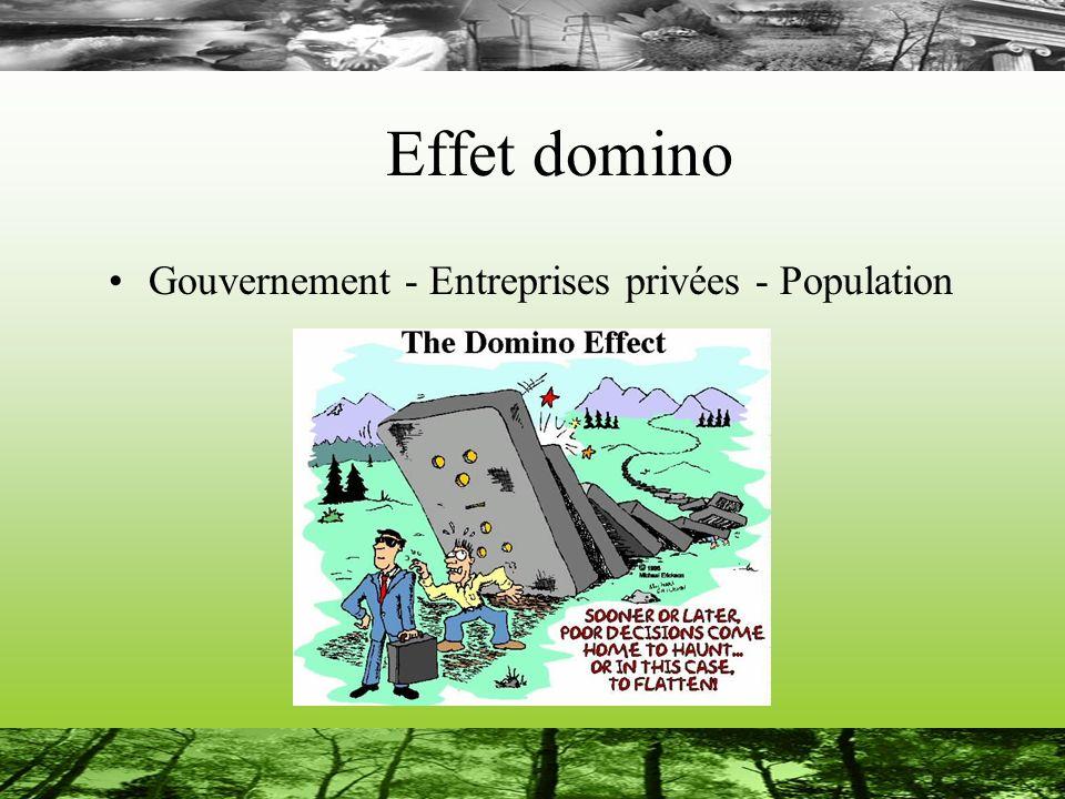 Effet domino Gouvernement - Entreprises privées - Population