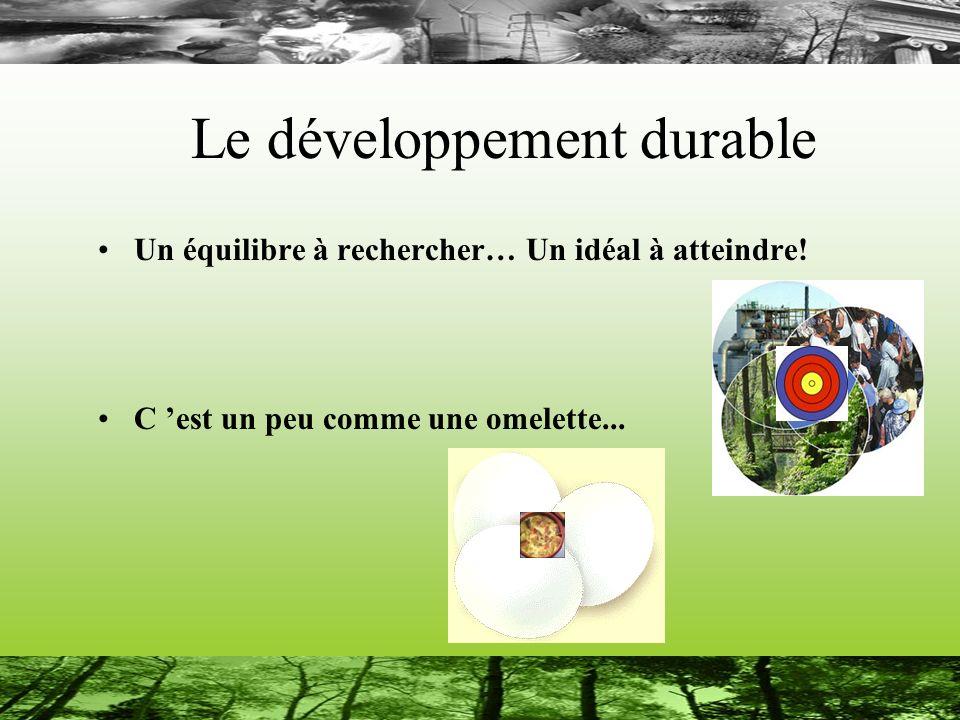 Le développement durable Un équilibre à rechercher… Un idéal à atteindre! C est un peu comme une omelette...