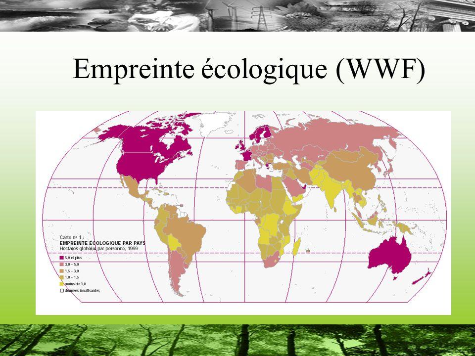 Les changements climatiques Un consensus scientifique: –Au XX ème siècle le climat planétaire sest réchauffé de 0,6°C –Cette augmentation est anormalement rapide et corrélée avec laugmentation des émissions de GES dorigine anthropique.