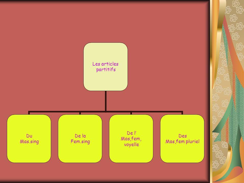 Les articles partitifs Du Mas.sing De la Fem.sing De l Mas,fem, voyelle Des Mas,fem pluriel