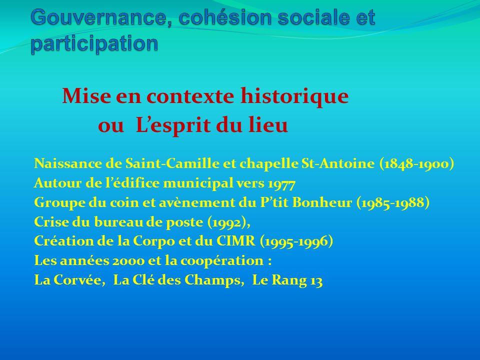 Mise en contexte historique ou Lesprit du lieu Naissance de Saint-Camille et chapelle St-Antoine (1848-1900) Autour de lédifice municipal vers 1977 Gr