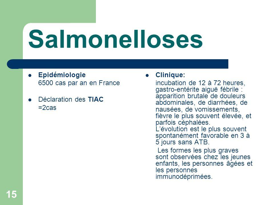 15 Salmonelloses Epidémiologie 6500 cas par an en France Déclaration des TIAC =2cas Clinique: incubation de 12 à 72 heures, gastro-entérite aiguë fébrile : apparition brutale de douleurs abdominales, de diarrhées, de nausées, de vomissements, fièvre le plus souvent élevée, et parfois céphalées.