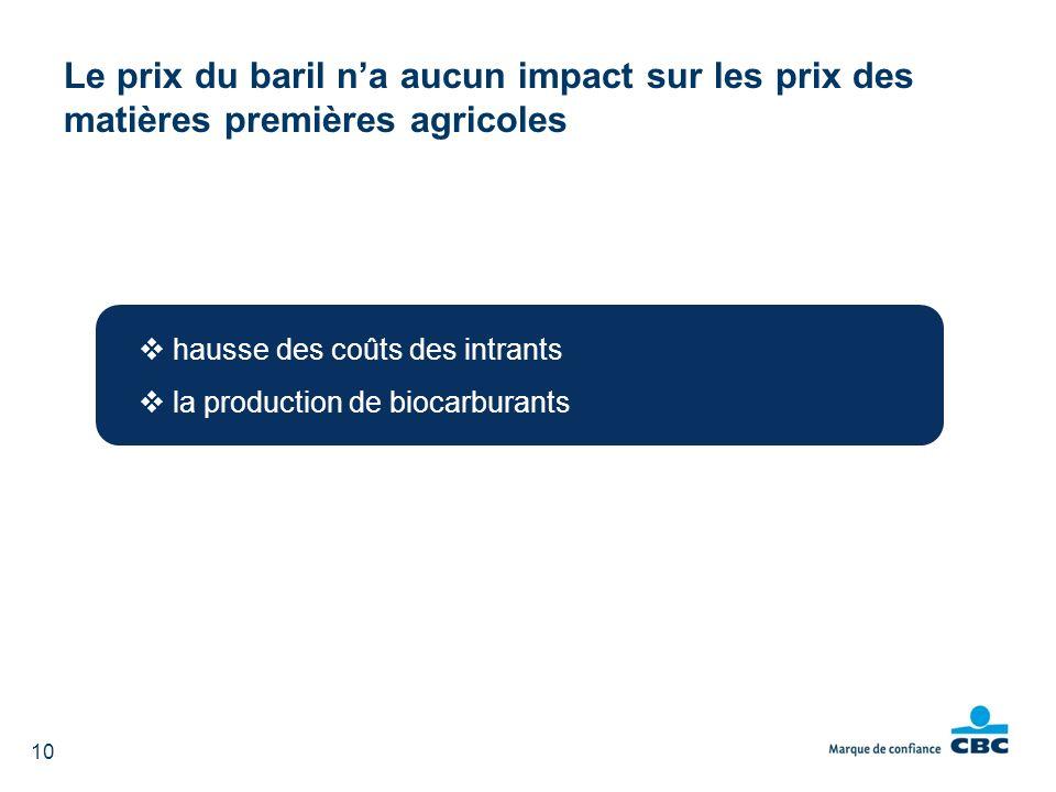Le prix du baril na aucun impact sur les prix des matières premières agricoles hausse des coûts des intrants la production de biocarburants 10