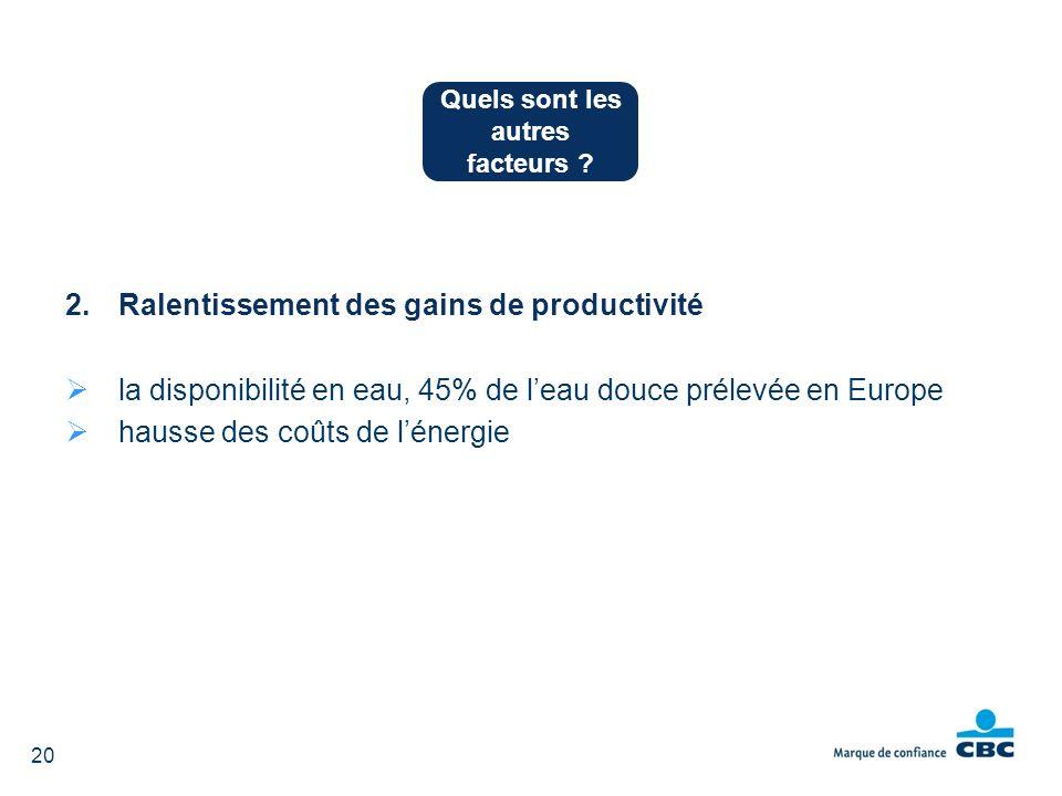 2.Ralentissement des gains de productivité la disponibilité en eau, 45% de leau douce prélevée en Europe hausse des coûts de lénergie Quels sont les a