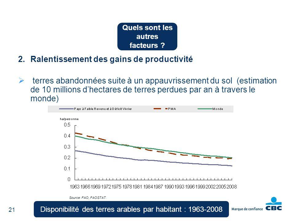 2.Ralentissement des gains de productivité terres abandonnées suite à un appauvrissement du sol (estimation de 10 millions dhectares de terres perdues