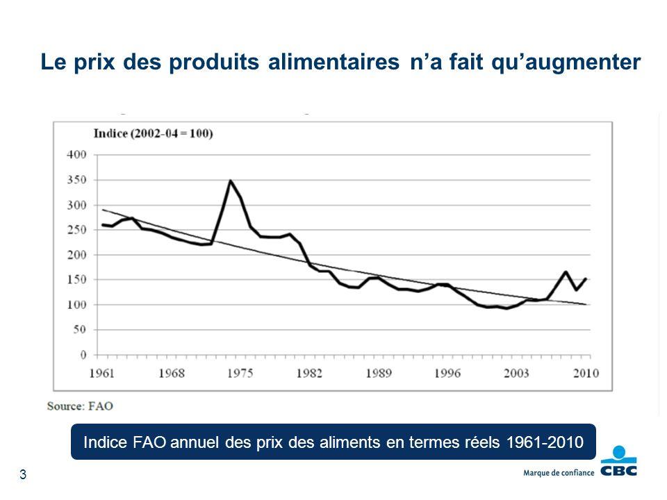 Le prix des produits alimentaires na fait quaugmenter Indice FAO annuel des prix des aliments en termes réels 1961-2010 3