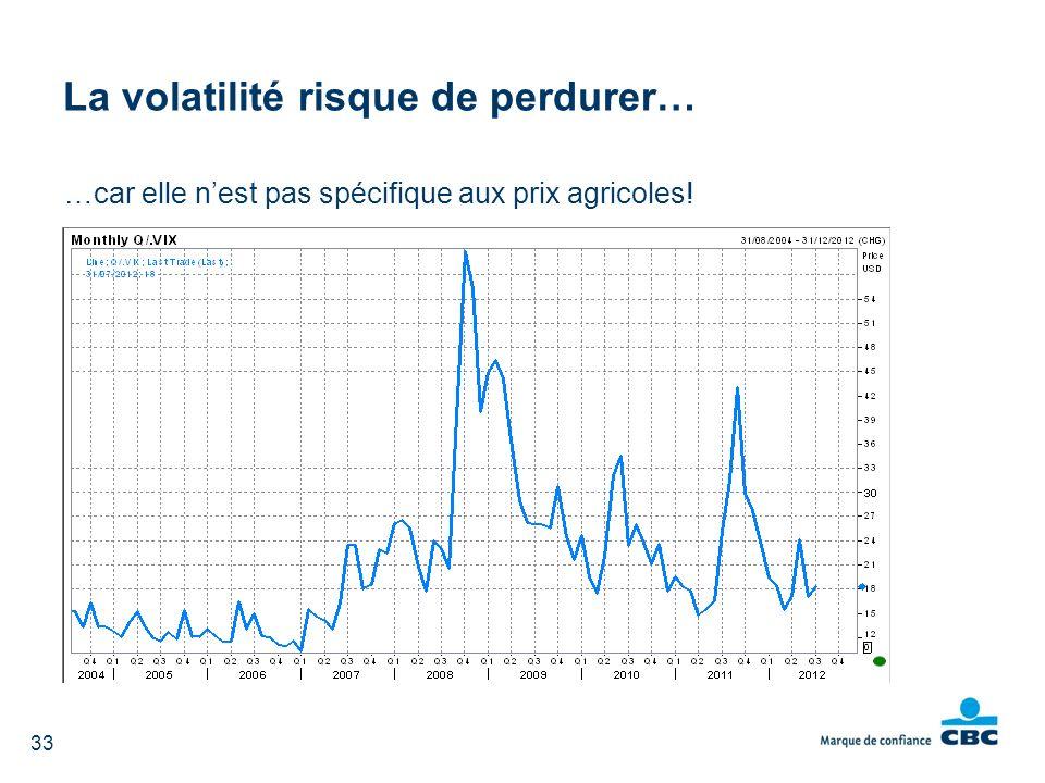 …car elle nest pas spécifique aux prix agricoles! La volatilité risque de perdurer… 33