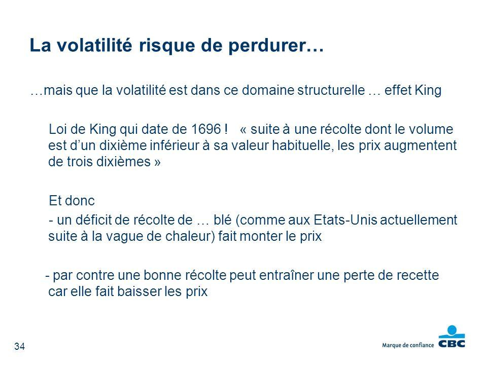 …mais que la volatilité est dans ce domaine structurelle … effet King Loi de King qui date de 1696 ! « suite à une récolte dont le volume est dun dixi