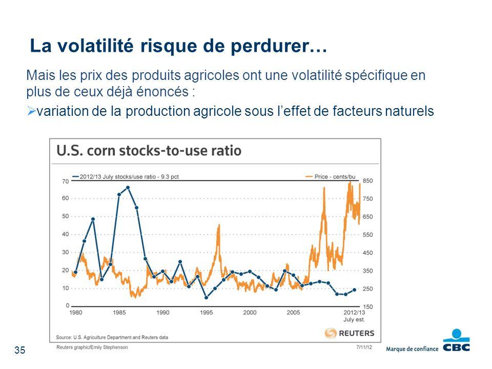 Mais les prix des produits agricoles ont une volatilité spécifique en plus de ceux déjà énoncés : variation de la production agricole sous leffet de f