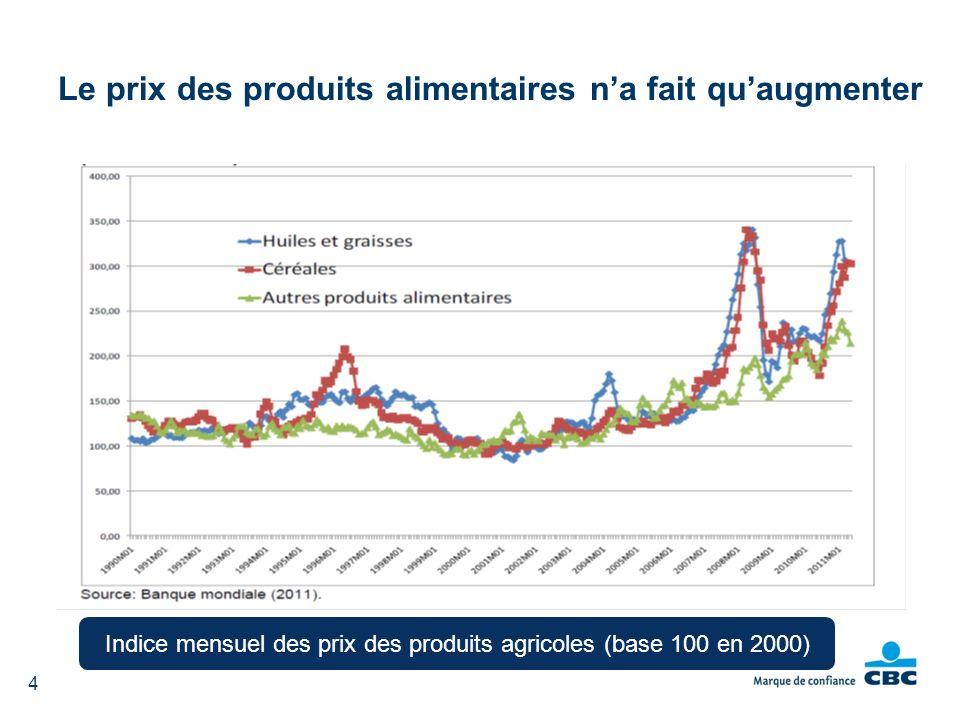 Le prix des produits alimentaires na fait quaugmenter 4 Indice mensuel des prix des produits agricoles (base 100 en 2000)