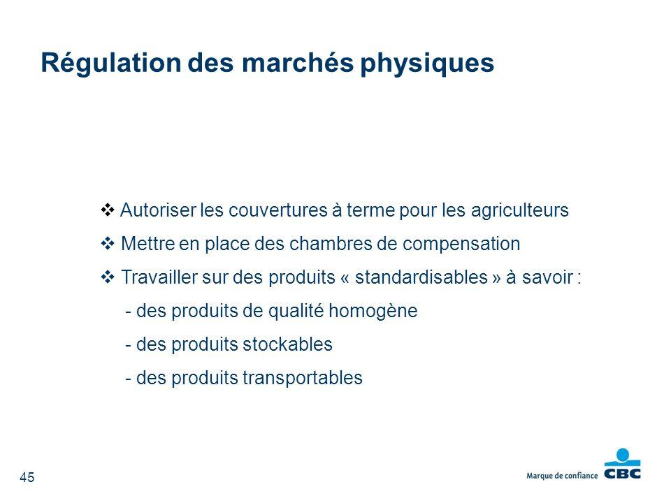 Régulation des marchés physiques Autoriser les couvertures à terme pour les agriculteurs Mettre en place des chambres de compensation Travailler sur d