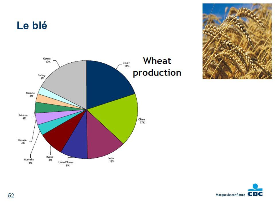 Le blé 52
