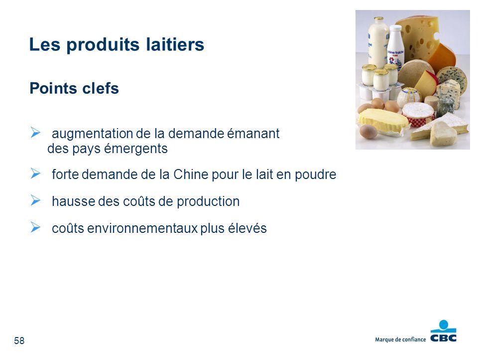 Les produits laitiers Points clefs augmentation de la demande émanant des pays émergents forte demande de la Chine pour le lait en poudre hausse des c